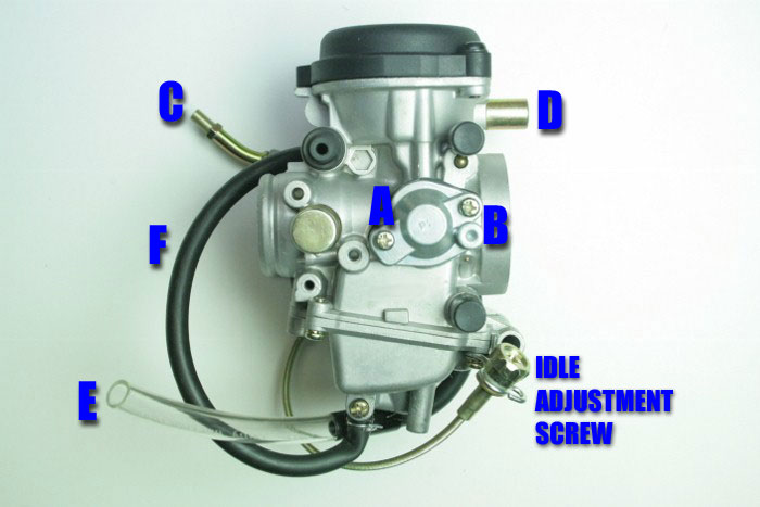 a lesson in carbs yamaha grizzly atv forum 1987 kawasaki carburetor diagram wiring schematic