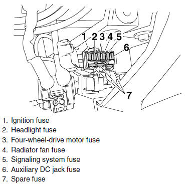 9584d1289249516 fan not kicking fuse fan not kicking in yamaha grizzly atv forum 2007 yamaha grizzly 700 wiring diagram at edmiracle.co