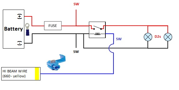 rigid k75 wiring diagram toggle switch how to: wiring your aftermarket lights - yamaha grizzly atv forum