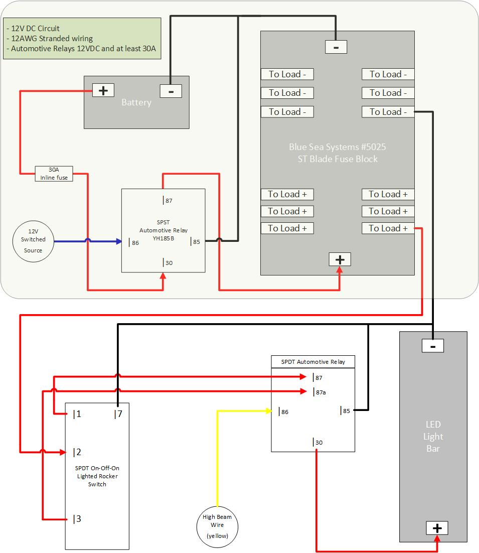 Led Light And Fuse Block Wiring Schematic Yamaha Grizzly Atv Forum Diagram Lights Click Image For Larger Version Name Bar With Fuseblock Views