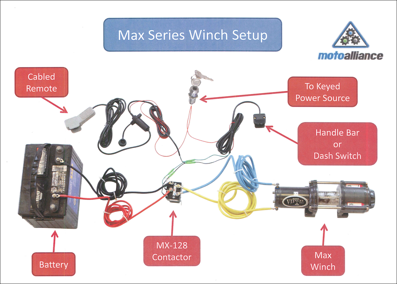 Yamaha Atv Winch Wiring Diagram Layout Diagrams For On Grizzly A Forum Warn 4 Wheeler
