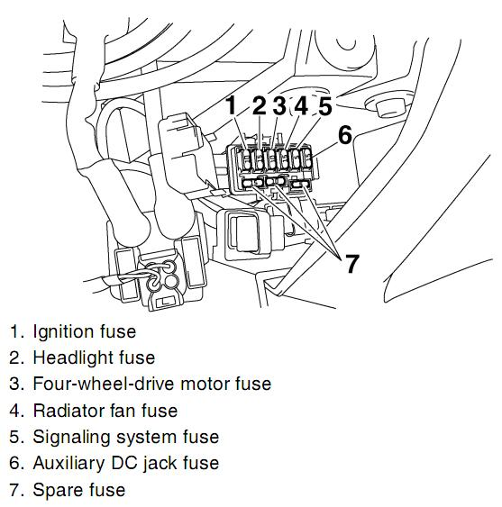 2007 Yamaha Grizzly Fuse Box - Wiring Diagram All file-approve -  file-approve.huevoprint.it | 2007 Yamaha Grizzly Fuse Box |  | Huevoprint