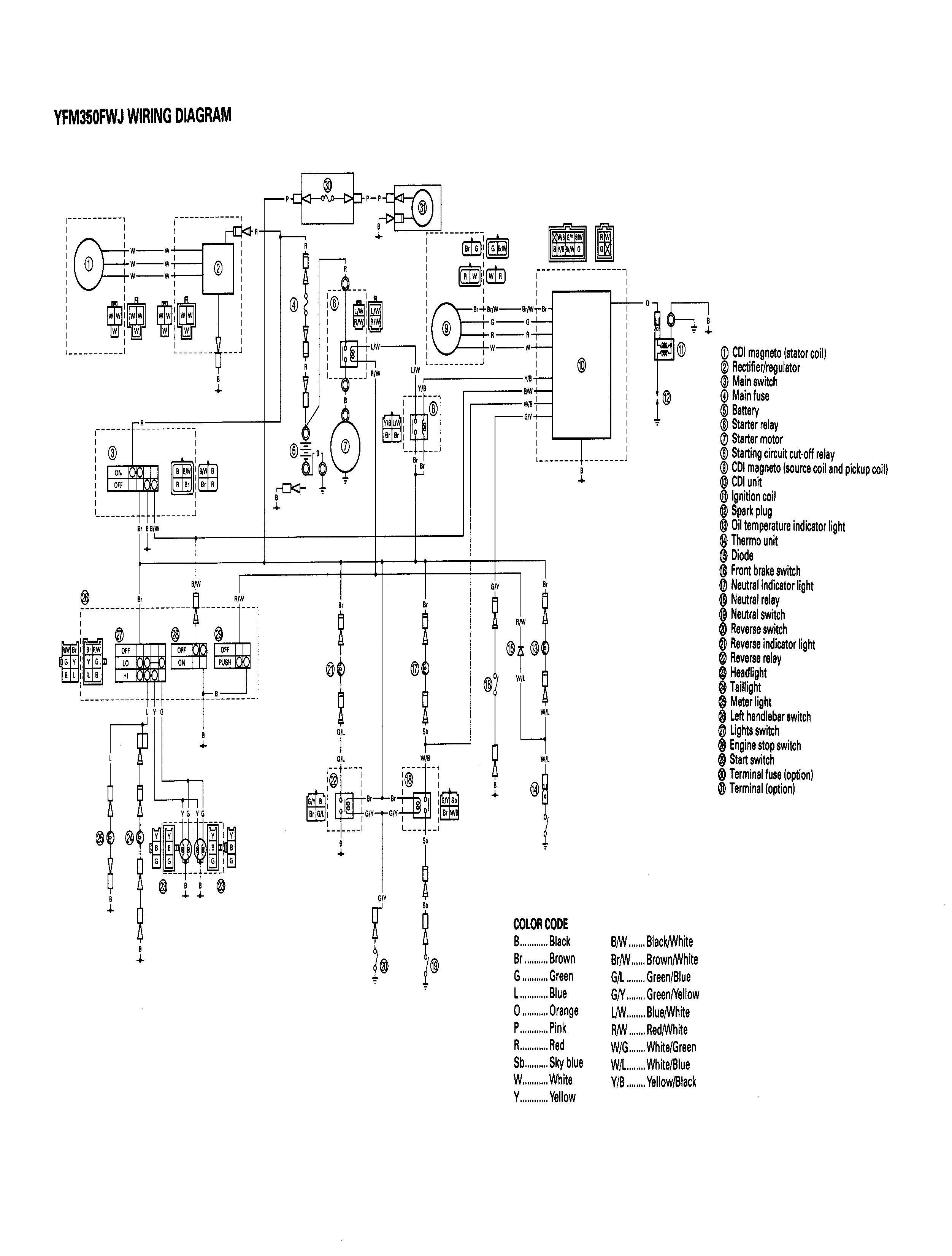 yamaha warrior 350 electric 1996 electrical diagram for battery to ignition 1996 bigbear 350 4x4 wiring - yamaha grizzly atv forum yamaha warrior 350 ignition switch wiring #4